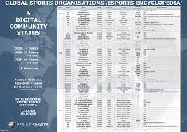 list of sports teams the definitive list of esports in sports organisations digital sport