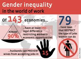 inequality in the workplace useful  essays on inequality essays gender inequality workplace