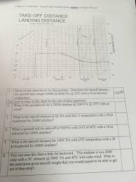 Chapter 9 Worksheet Takeoff And Landing Charts Sim