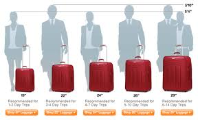 Travel Luggage Size Chart Luggage Online Offers A Size Chart And Carry On Luggage
