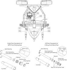 fisher parts diagram the structural wiring diagram • fisher mc series hydraulics parts diagram iteparts com rh iteparts com fisher poly caster parts diagram