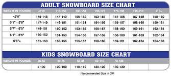 Snowboard Sizing Chart And Calculator 60 Rigorous Childrens Snowboard Size Chart
