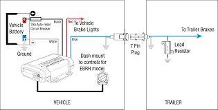 reese trailer wiring diagram wiring diagram blog data rh 20 15 2 tefolia de 2016 chevy silverado trailer brake controller wiring diagram 2016 chevy