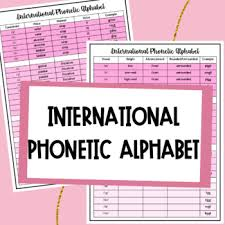 Unless you have the latest technology, some letters sound very similar over the telephone for example f and s and b and p. Phonetic Alphabet Worksheets Teaching Resources Tpt