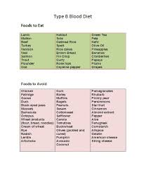 Eating According To Your Blood Type Chart 30 Blood Type Diet Charts Printable Tables Template Lab