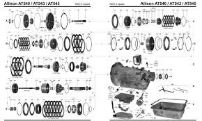 world wide parts outlet ebay stores Allison Trans Diagram Allison Trans Diagram #3 allison trans diagnostic codes
