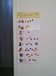 My Big Star Chart Taming My Preschoolers Behavior With My Big Star Chart A
