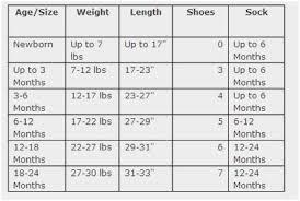Koala Baby Clothes Size Chart Bedowntowndaytona Com
