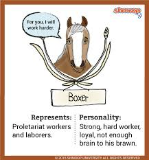 Animal Farm Character Chart Boxer A Horse In Animal Farm