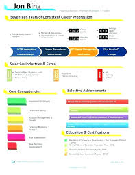 Infographic Resume Template Resume Generator Resume Template For ...
