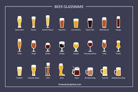 Drinking Glass Size Chart 12 Types Of Glassware Bar Wine Beer Etc
