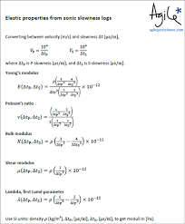 fluid mechanics cheat sheet rock physics cheatsheet agile