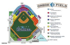 Tulsa Drillers 2017 Related Keywords Suggestions Tulsa