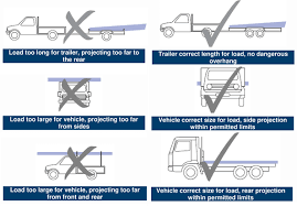 projecting loads (department of transport and main roads) 53' trailer loading diagram diagram showing the incorrect and correct way to carry a load