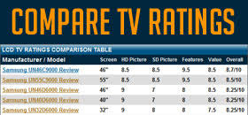 Led Tv Vs Plasma Tv 14 Point Comparison Plasma Hdtv Vs