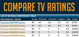 Samsung Smart Tv Comparison Chart Samsung Plasma Tv Reviews Hdtv Models 2014