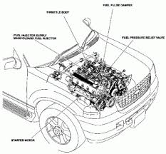 need diagram were starter is for 1999 ford explorer fixya daafe1c gif