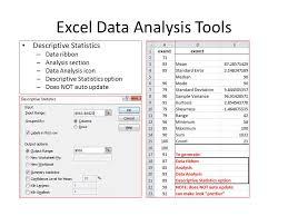 Statistics data analysis - College Homework Help and Online Tutoring.