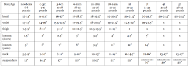 Suspenders Pants Shorts Neck Etc Size Chart Four Tiny