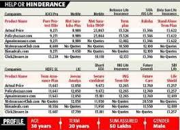Car Insurance Comparison Chart Life Insurance Compare Quotes 03 Quotesbae