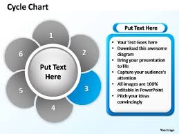 Chart Presentation Images Powerpoint Presentation Chart Cycle Chart Ppt Slide