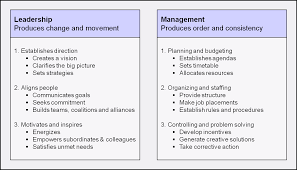 leadership vs management the nelson touch blog leadership vs management