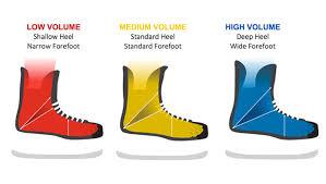 Nike Ice Skate Size Chart Bauer Skate Sizing Chart Hockeymonkey