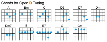 Bass Tuning Chart Open D Tuning Chords In 2019 Guitar Chords Acoustic