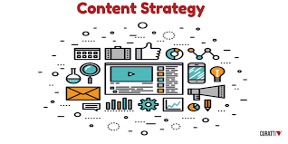 How The Right Content Strategy Will Aid Your Inbound Marketing
