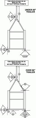 karavan boat trailer wiring diagram karavan image karavan boat trailer wiring diagram karavan auto wiring diagram on karavan boat trailer wiring diagram
