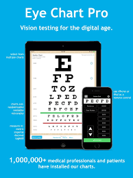 How To Use Sloan Eye Chart Eye Chart Pro Test Vision And Visual Acuity Better With