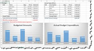 finances excel how to create budget in excel spreadsheet with template