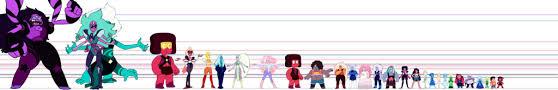 Steven Universe Gem Chart Related Keywords Suggestions