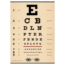 Eye Chart Doctors Office Vintage Style Poster