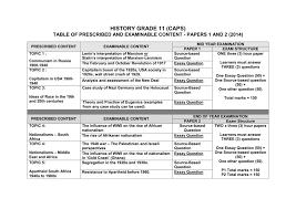 history grade exam guideline