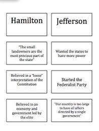 Jefferson Vs Hamilton Venn Diagram Jefferson V Hamilton Teaching Resources Teachers Pay Teachers