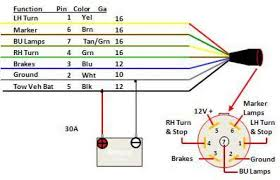 lovely trailer wiring diagram 5 wire to 4 rvnet open roads forum 30 amp rv wiring diagram at Travel Trailer Wiring Diagram