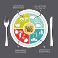 Diabetes Sample Menus Meal Planning For Children With Type 1 Diabetes Understanding