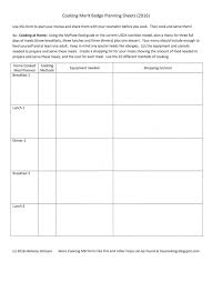 Cooking Merit Badge Bsa Cooking Merit Badge Menu Planning And Evaluation Sheets And