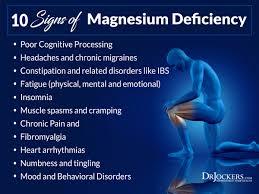10 Signs Of Magnesium Deficiency Drjockers Com