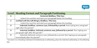 cv format and examples emotional abuse professional resumes cv format and examples emotional abuse skeppargrden ab header for essay
