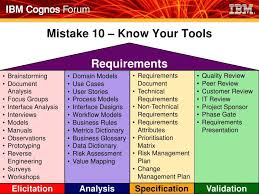 Business Requirement Example Best Career Business Analyst Images On Data Communications Sample
