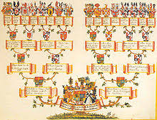make a family tree online family tree wikipedia