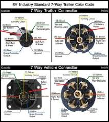 curt wiring diagram 7 blade not lossing wiring diagram • wiring configuration for 7 way vehicle and trailer connectors rh etrailer com 4 pin trailer wiring diagram 7 blade wiring aux wire