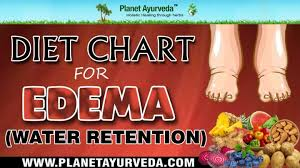 Ppt Diet Chart For Edema Or Water Retention Fluid