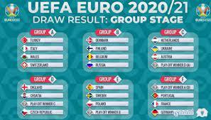 ترتيب مجموعات أمم أوروبا 2021 وترتيب هدافى البطولة الاوروبية حتى الان
