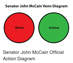 House Vs Senate Venn Diagram Senator John Mccain Venn Diagram Words Actions Politics Meme On Me Me