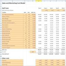 cost forecasting template free startup plan budget cost templates 80538960225 business