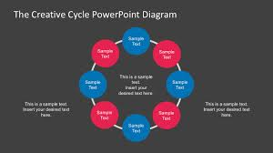 Free Creative Cycle Diagrams For Powerpoint
