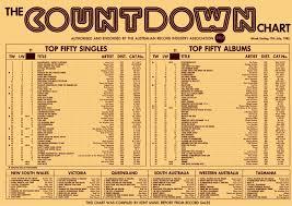 New Top Charts Countdown Aria Top 40 Music Charts 1983 1984
